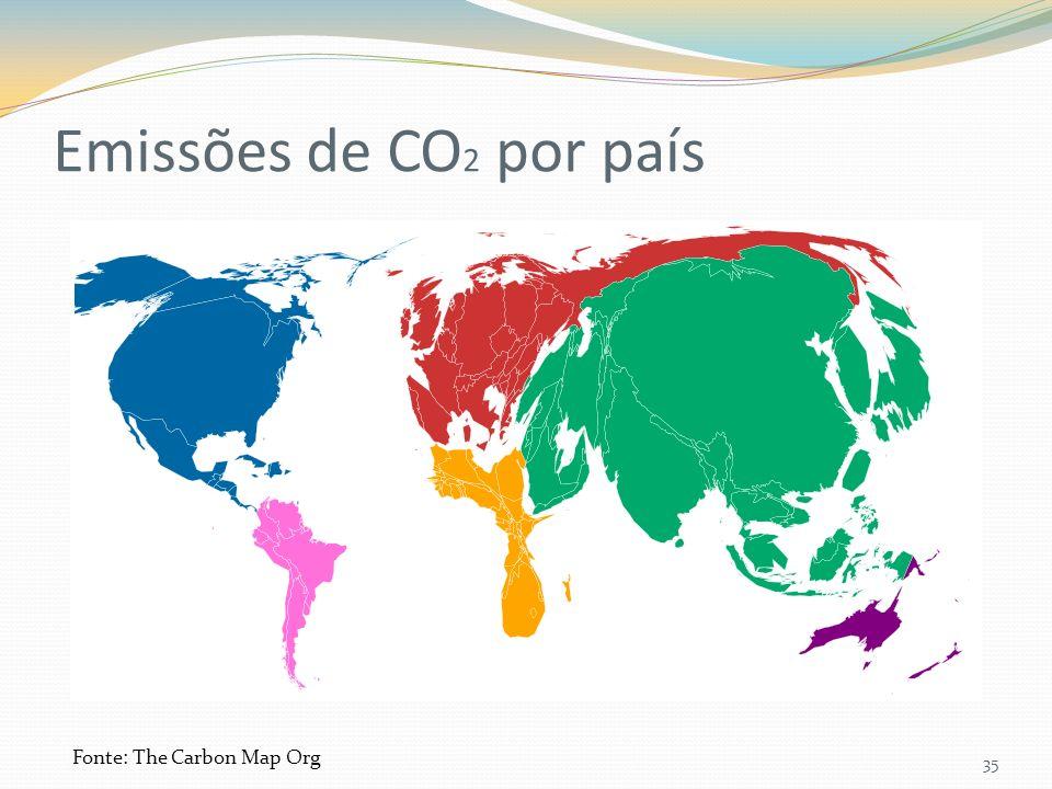 Emissões de CO 2 por país 35 Fonte: The Carbon Map Org