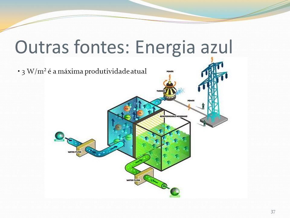 Outras fontes: Energia azul 37 3 W/m² é a máxima produtividade atual