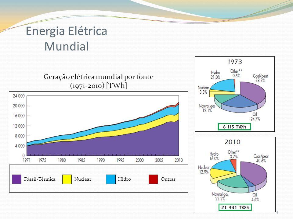 4 Fóssil-TérmicaNuclearHidroOutras Geração elétrica mundial por fonte (1971-2010) [TWh] Energia Elétrica Mundial