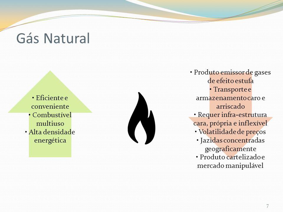 Gás Natural 7 Produto emissor de gases de efeito estufa Transporte e armazenamento caro e arriscado Requer infra-estrutura cara, própria e inflexível