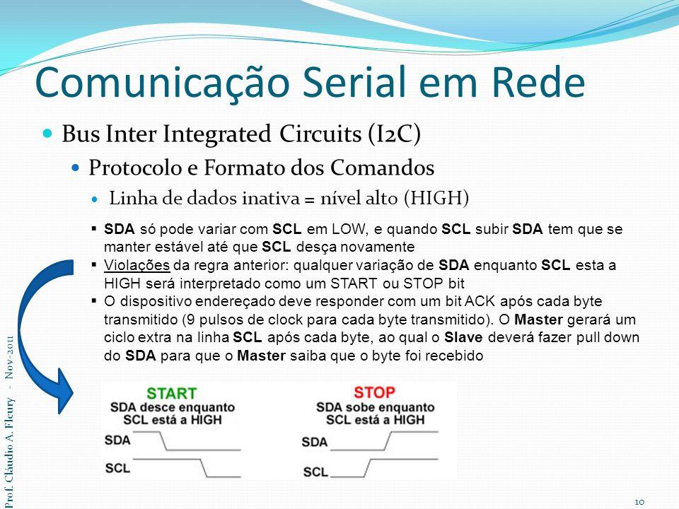 Comunicação Serial em Rede Bus Inter Integrated Circuits (I2C) Protocolo e Formato dos Comandos Linha de dados inativa = nível alto (HIGH) SDA só pode