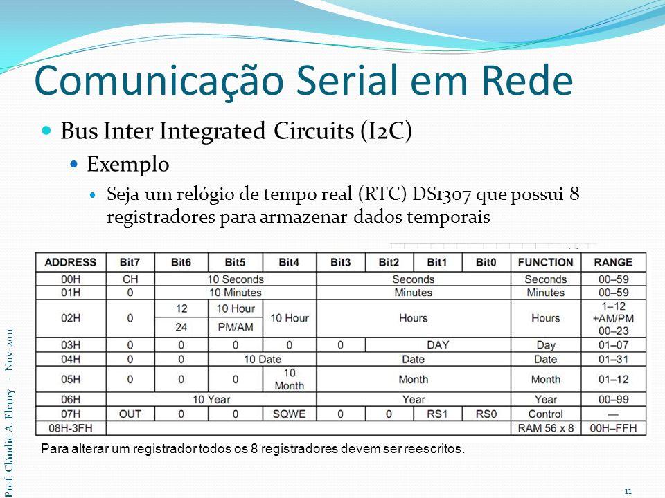 Comunicação Serial em Rede Bus Inter Integrated Circuits (I2C) Exemplo Seja um relógio de tempo real (RTC) DS1307 que possui 8 registradores para arma