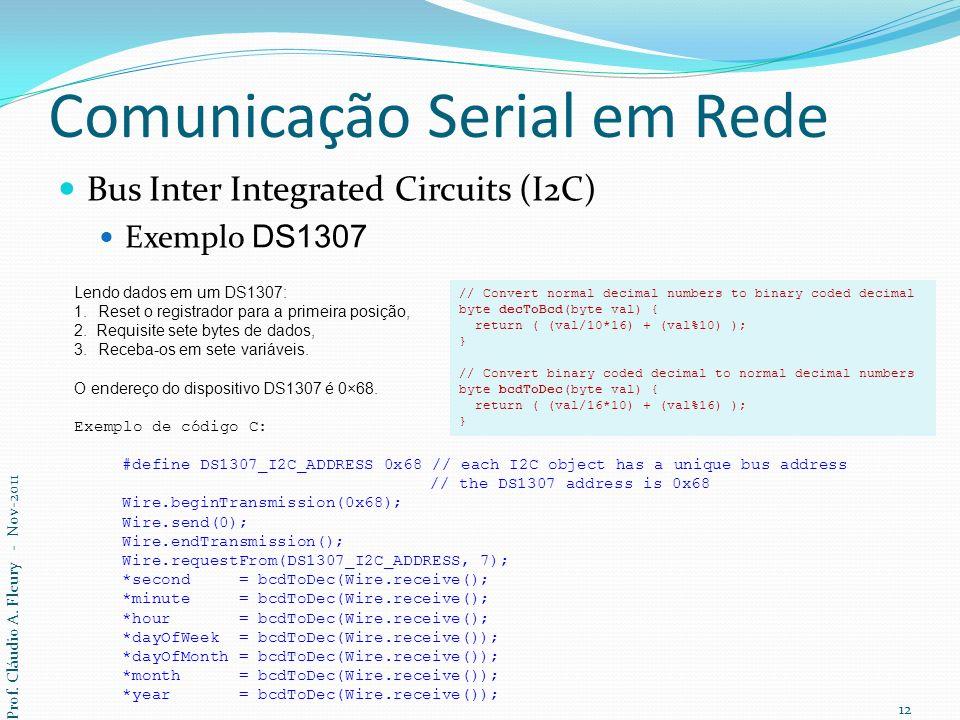 Comunicação Serial em Rede Bus Inter Integrated Circuits (I2C) Exemplo DS1307 Prof. Cláudio A. Fleury - Nov-2011 12 Lendo dados em um DS1307: 1.Reset