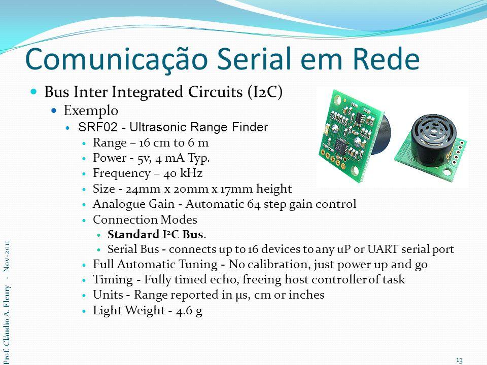Comunicação Serial em Rede Bus Inter Integrated Circuits (I2C) Exemplo SRF02 - Ultrasonic Range Finder Range – 16 cm to 6 m Power - 5v, 4 mA Typ. Freq