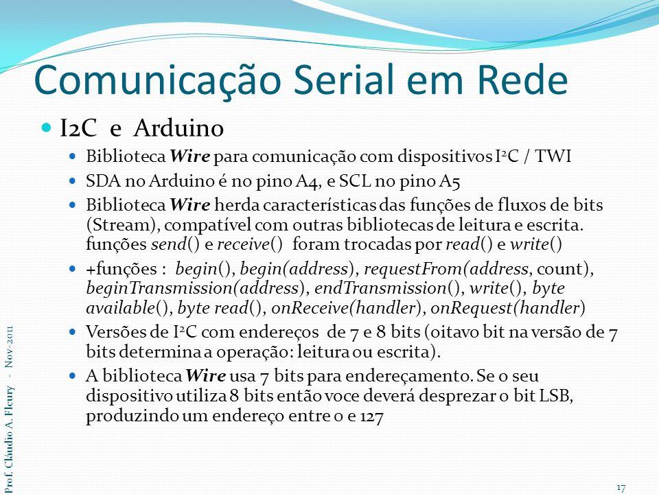 Comunicação Serial em Rede I2C e Arduino Biblioteca Wire para comunicação com dispositivos I 2 C / TWI SDA no Arduino é no pino A4, e SCL no pino A5 B