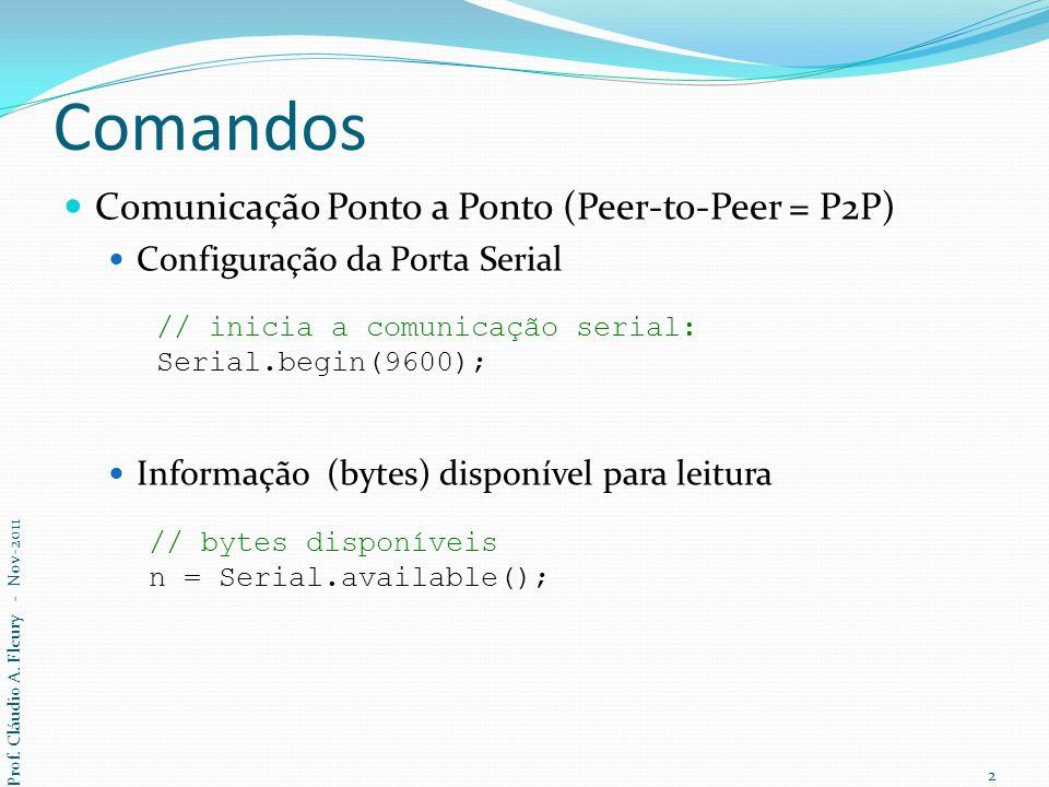 Comandos Leitura da Porta Serial Grava (escreve) na Porta Serial // lê byte da porta serial carac = Serial.read(); // grava byte(s) na porta serial Serial.print(carac); // idem, porém com CR ao final da gravação Serial.println(seq); Prof.