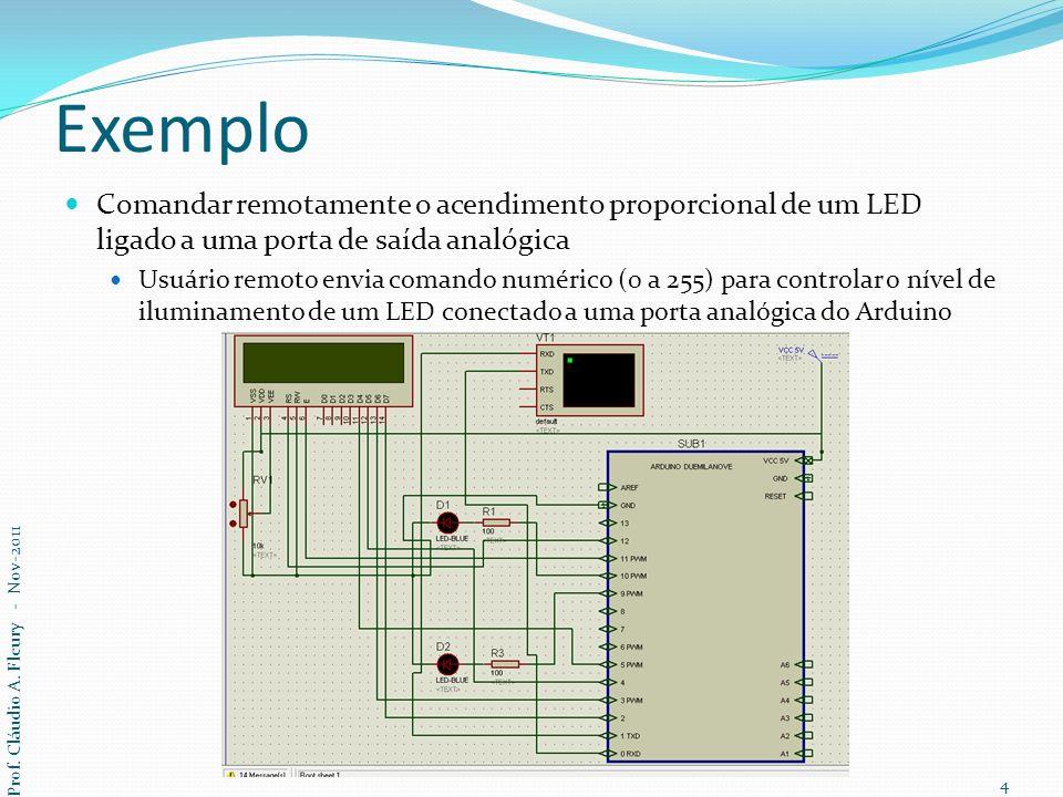 Exemplo Comandar remotamente o acendimento proporcional de um LED ligado a uma porta de saída analógica #include // inicia LCD com os números dos pinos da interface LiquidCrystal lcd(12, 11, 5, 4, 3, 2); const int pinoLed = 9; // o pino no qual o LED está ligado int pos = 0; // posição de armazenamento do caracter rxdo void setup() { Serial.begin(9600); // inicia a comunicação serial pinMode(pinoLed, OUTPUT); // inicia o ledPin como saída pinMode(10, OUTPUT); lcd.begin(16, 2); // número de linhas e colunas do LCD: 16 x 2 lcd.println( Aguardando CMD: ); lcd.print( 999 ); Serial.println( Aguardando Comando Remoto (999 ): ); } int decodifica(char *s) { int soma, i; for(soma=i=0; (s[i]!=0) && (i<pos); i++) soma = soma*10 + (s[i]-48); return soma; } Prof.