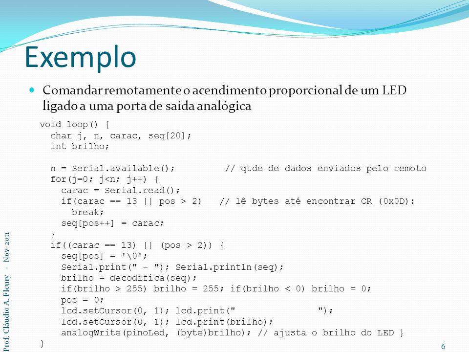 Exemplo Comandar remotamente o acendimento proporcional de um LED ligado a uma porta de saída analógica void loop() { char j, n, carac, seq[20]; int b