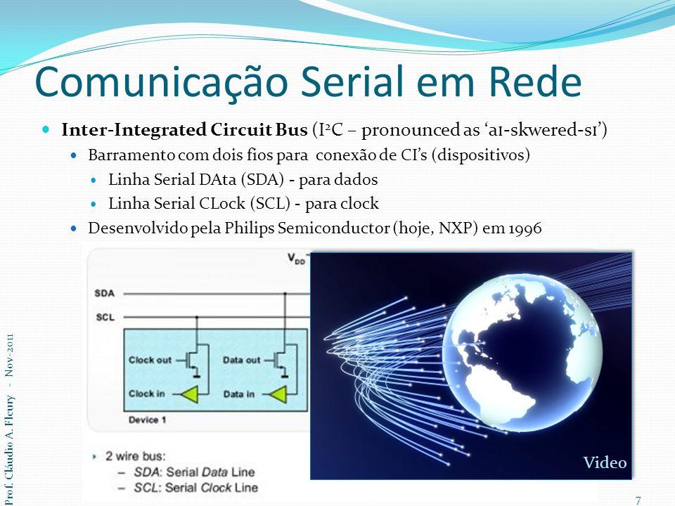 Comunicação Serial em Rede Inter-Integrated Circuit Bus (I 2 C – pronounced as a ɪ -skwered-s ɪ ) Barramento com dois fios para conexão de CIs (dispos