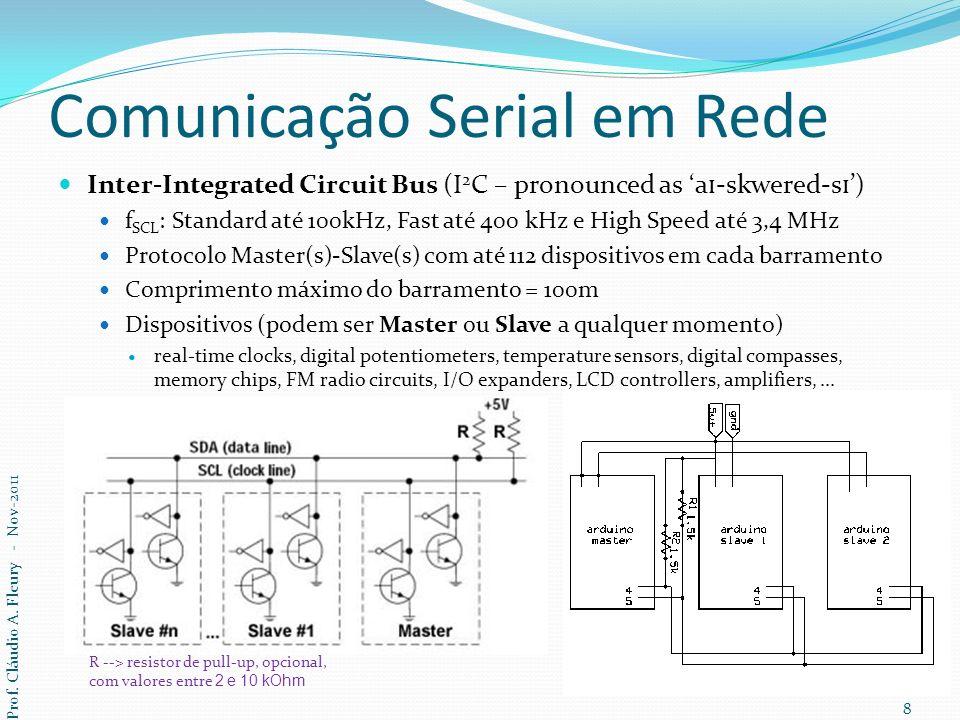 Comunicação Serial em Rede Inter-Integrated Circuit Bus (I 2 C – pronounced as a ɪ -skwered-s ɪ ) f SCL : Standard até 100kHz, Fast até 400 kHz e High