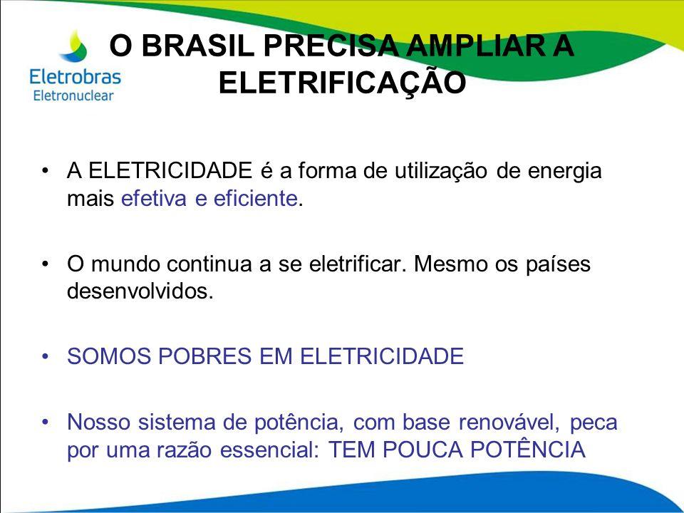 O BRASIL PRECISA AMPLIAR A ELETRIFICAÇÃO A ELETRICIDADE é a forma de utilização de energia mais efetiva e eficiente. O mundo continua a se eletrificar