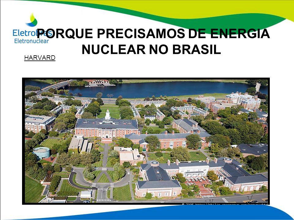 PORQUE PRECISAMOS DE ENERGIA NUCLEAR NO BRASIL HARVARD