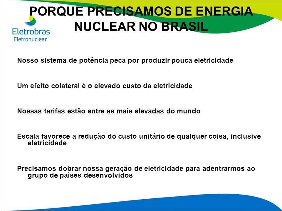 PORQUE PRECISAMOS DE ENERGIA NUCLEAR NO BRASIL Nosso sistema de potência peca por produzir pouca eletricidade Um efeito colateral é o elevado custo da
