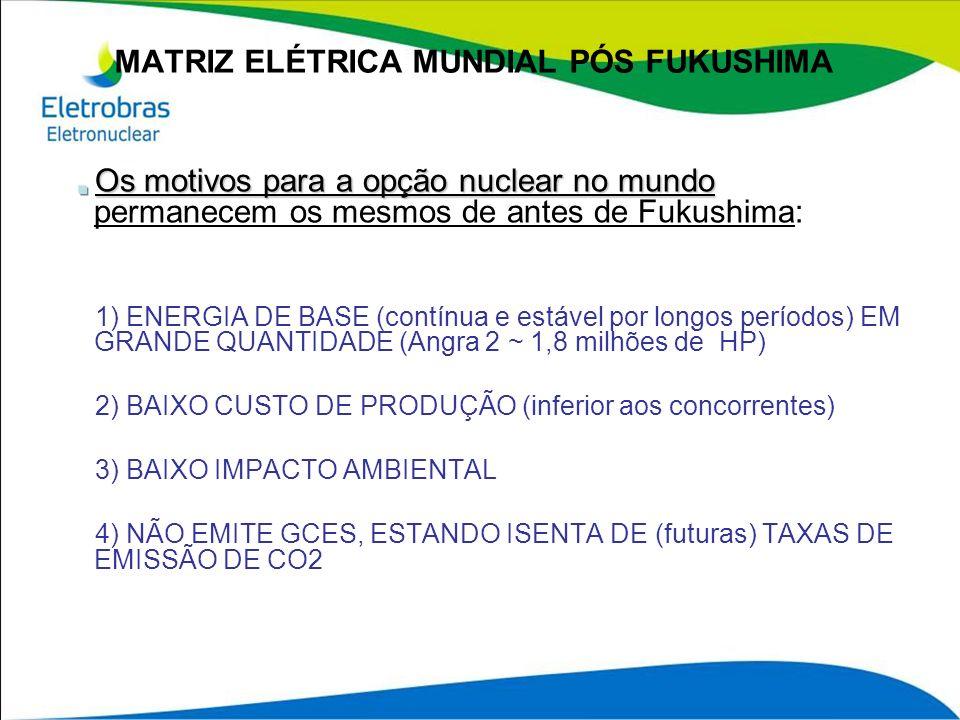 MATRIZ ELÉTRICA MUNDIAL PÓS FUKUSHIMA Os motivos para a opção nuclear no mundo Os motivos para a opção nuclear no mundo permanecem os mesmos de antes