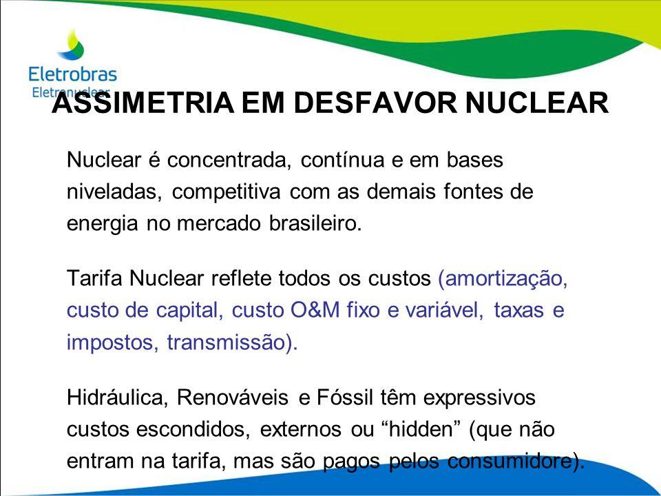 ASSIMETRIA EM DESFAVOR NUCLEAR Nuclear é concentrada, contínua e em bases niveladas, competitiva com as demais fontes de energia no mercado brasileiro