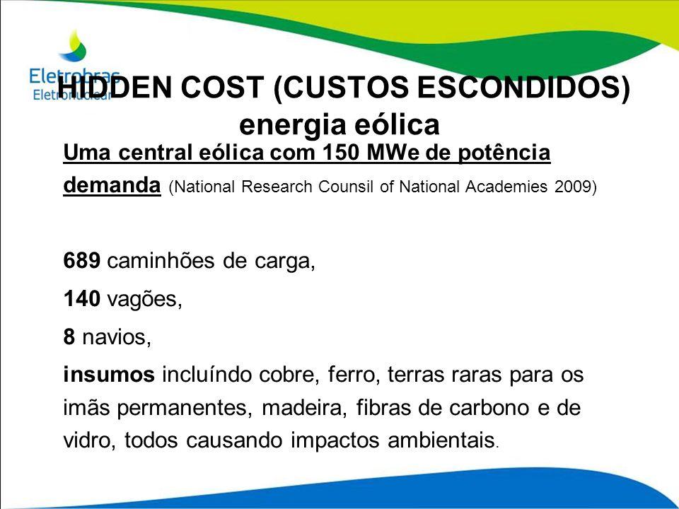 HIDDEN COST (CUSTOS ESCONDIDOS) energia eólica Uma central eólica com 150 MWe de potência demanda (National Research Counsil of National Academies 200