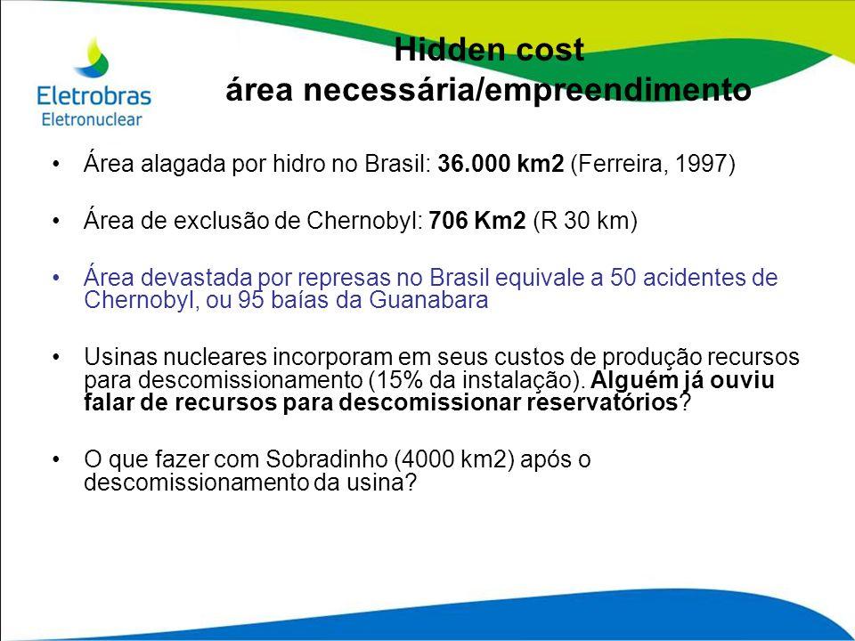 Hidden cost área necessária/empreendimento Área alagada por hidro no Brasil: 36.000 km2 (Ferreira, 1997) Área de exclusão de Chernobyl: 706 Km2 (R 30