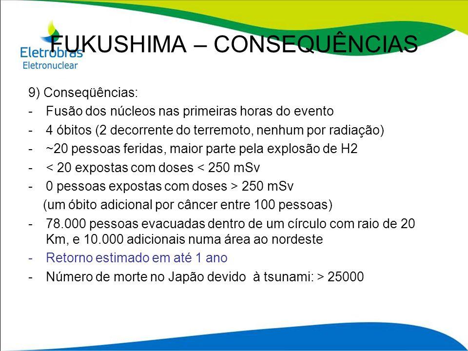 FUKUSHIMA – CONSEQUÊNCIAS 9) Conseqüências: -Fusão dos núcleos nas primeiras horas do evento -4 óbitos (2 decorrente do terremoto, nenhum por radiação
