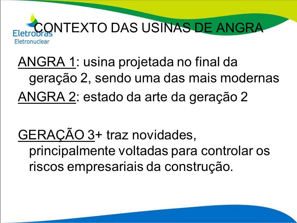 CONTEXTO DAS USINAS DE ANGRA ANGRA 1: usina projetada no final da geração 2, sendo uma das mais modernas ANGRA 2: estado da arte da geração 2 GERAÇÃO