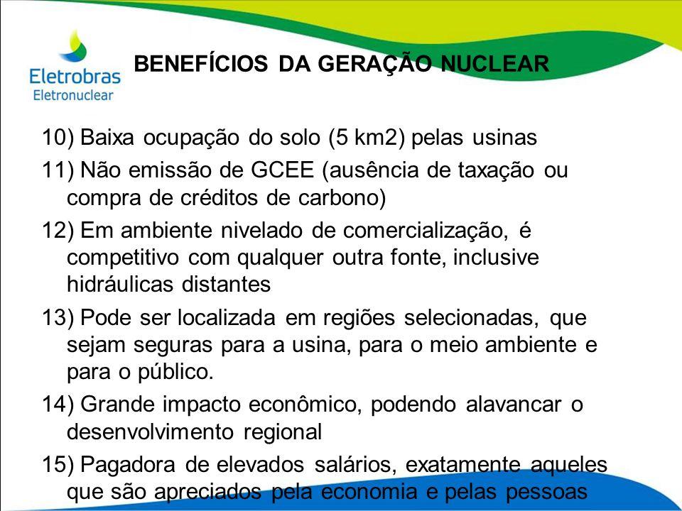 BENEFÍCIOS DA GERAÇÃO NUCLEAR 10) Baixa ocupação do solo (5 km2) pelas usinas 11) Não emissão de GCEE (ausência de taxação ou compra de créditos de ca