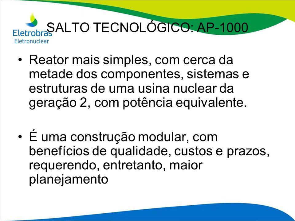SALTO TECNOLÓGICO: AP-1000 Reator mais simples, com cerca da metade dos componentes, sistemas e estruturas de uma usina nuclear da geração 2, com potê