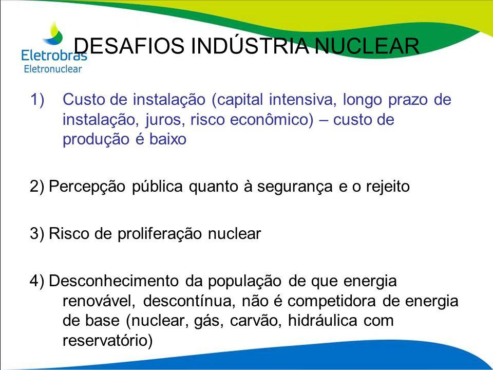 DESAFIOS INDÚSTRIA NUCLEAR 1)Custo de instalação (capital intensiva, longo prazo de instalação, juros, risco econômico) – custo de produção é baixo 2)