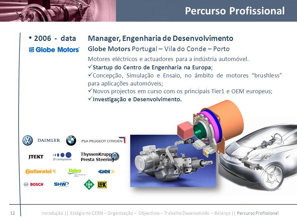 Percurso Profissional Introdução || Estágio no CERN – Organização – Objectivos – Trabalho Desenvolvido – Balanço || Percurso Profissional12 2006 - dat