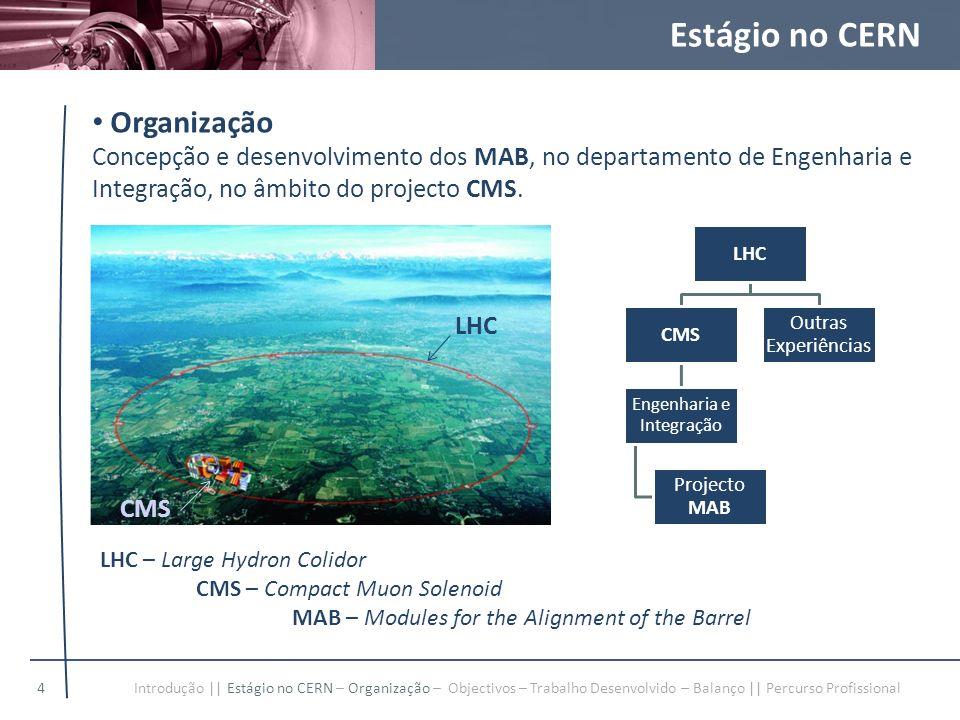 Organização Concepção e desenvolvimento dos MAB, no departamento de Engenharia e Integração, no âmbito do projecto CMS. LHC CMS Engenharia e Integraçã