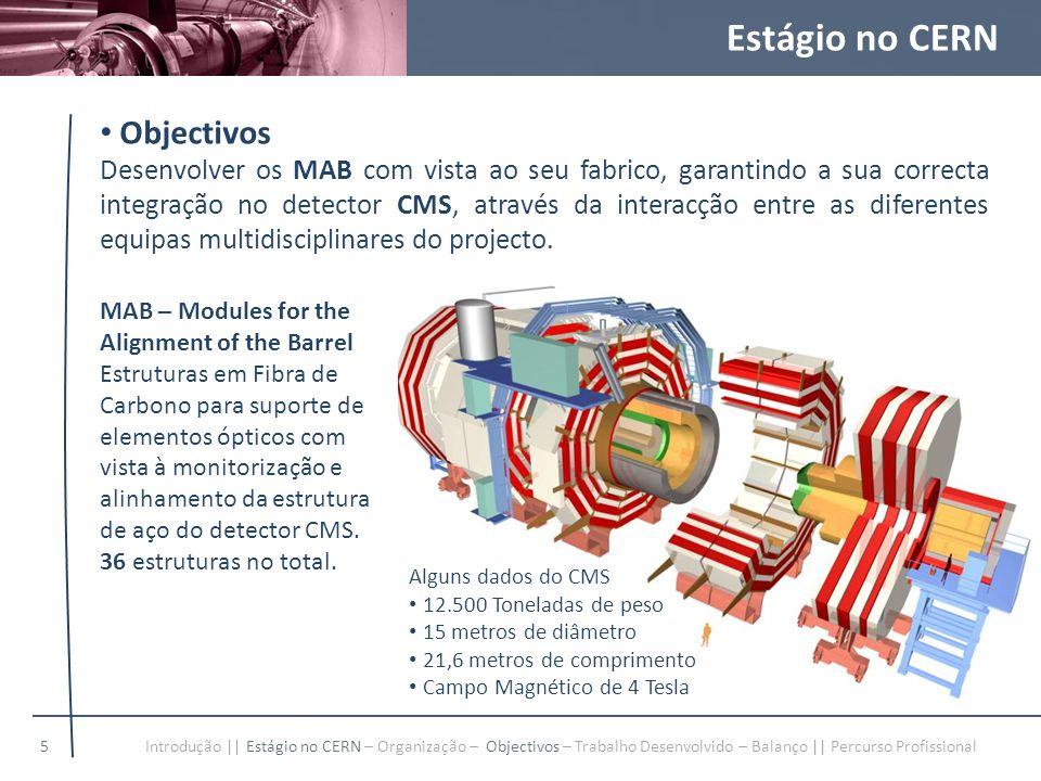 Estágio no CERN Objectivos Desenvolver os MAB com vista ao seu fabrico, garantindo a sua correcta integração no detector CMS, através da interacção en