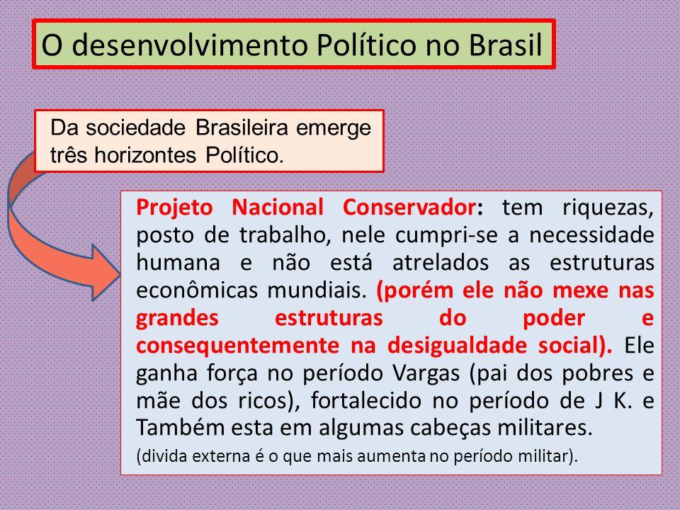O desenvolvimento Político no Brasil Projeto Nacional Conservador: tem riquezas, posto de trabalho, nele cumpri-se a necessidade humana e não está atr