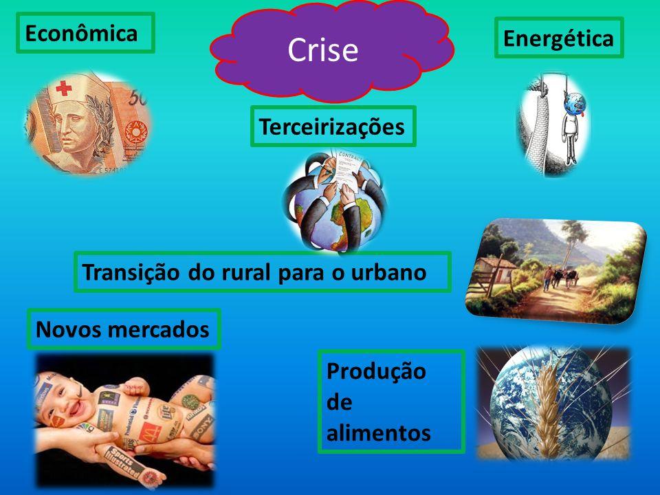 Energética Produção de alimentos Terceirizações Econômica Transição do rural para o urbano Novos mercados Crise