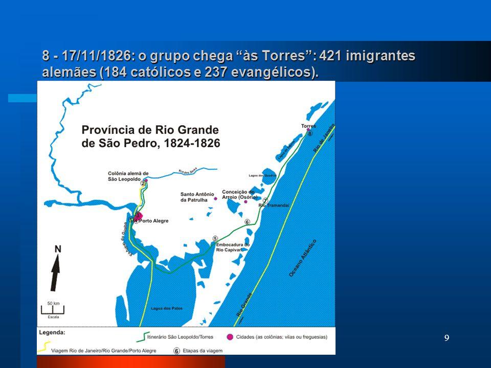 9 8 - 17/11/1826: o grupo chega às Torres: 421 imigrantes alemães (184 católicos e 237 evangélicos).