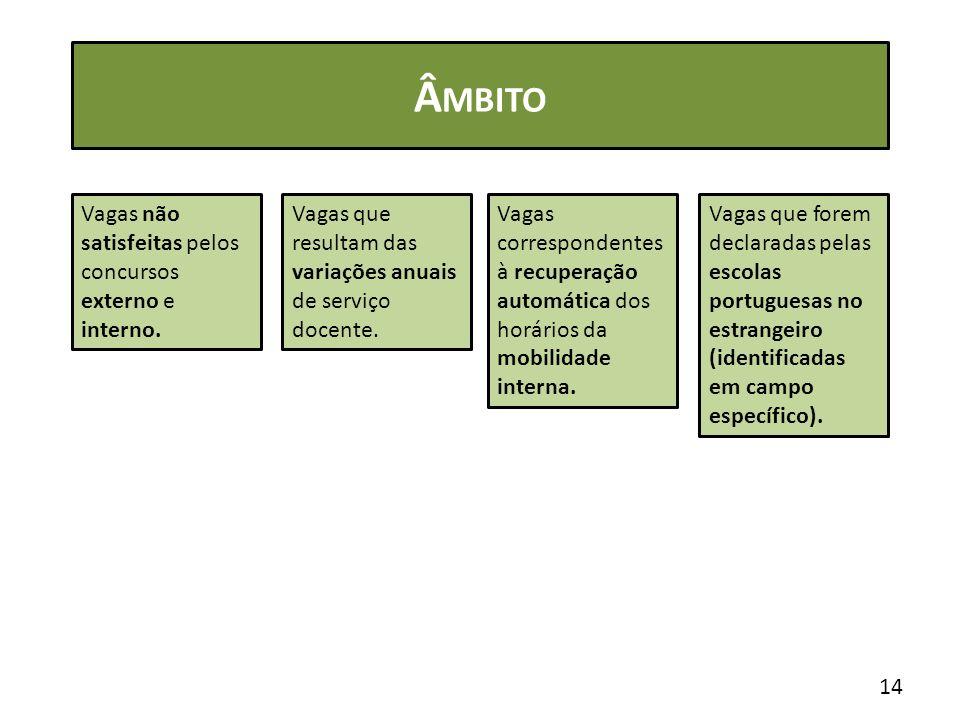 MBITO Vagas não satisfeitas pelos concursos externo e interno.