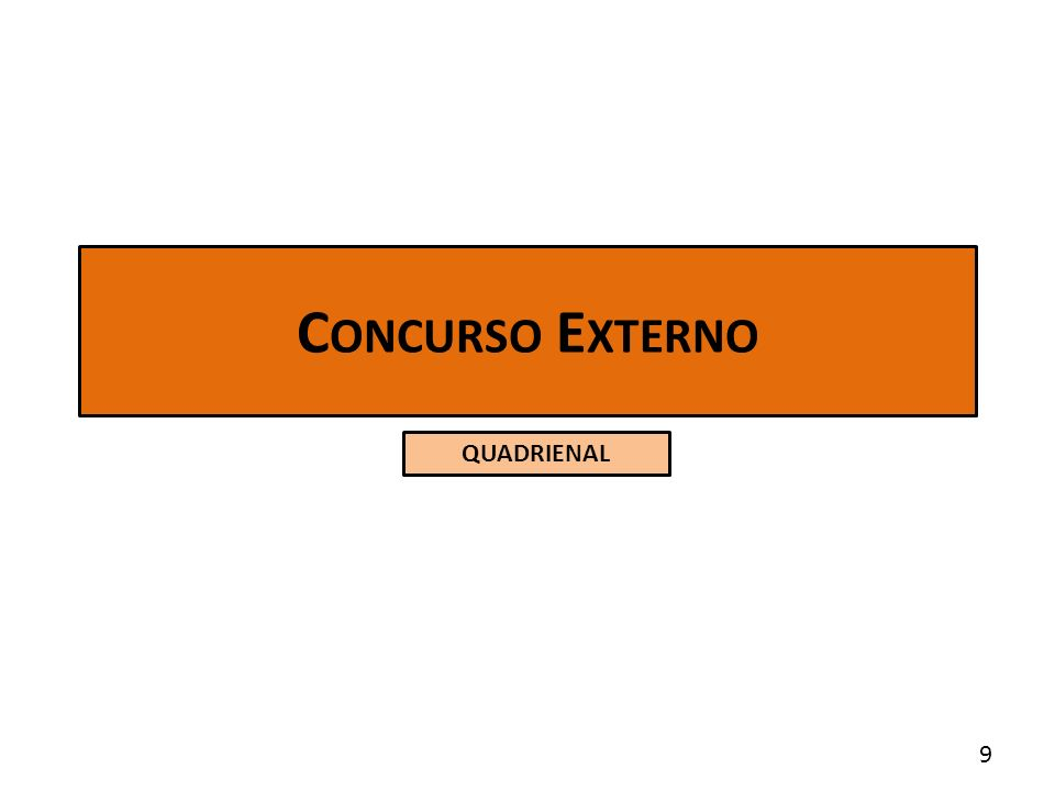 C ONCURSO E XTERNO QUADRIENAL 9