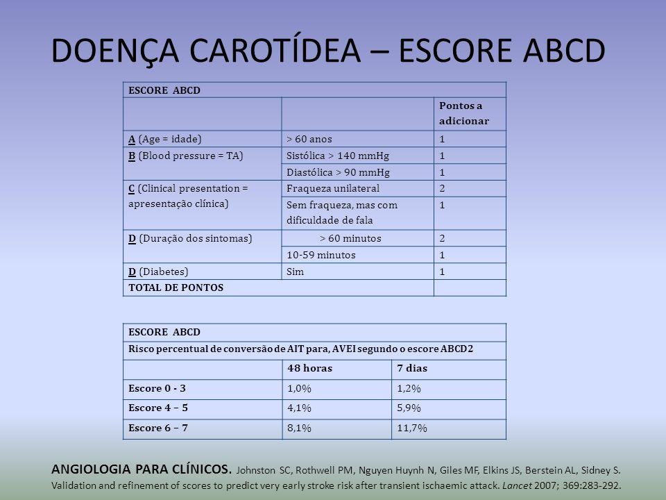 DOENÇA CAROTÍDEA – ESCORE ABCD ESCORE ABCD Pontos a adicionar A (Age = idade)> 60 anos1 B (Blood pressure = TA)Sistólica > 140 mmHg1 Diastólica > 90 m