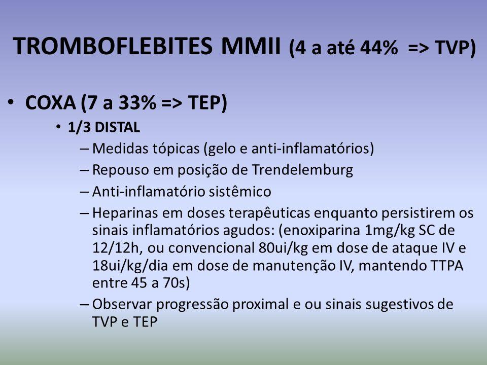 TROMBOFLEBITES MMII (4 a até 44% => TVP) COXA (7 a 33% => TEP) 1/3 DISTAL – Medidas tópicas (gelo e anti-inflamatórios) – Repouso em posição de Trende