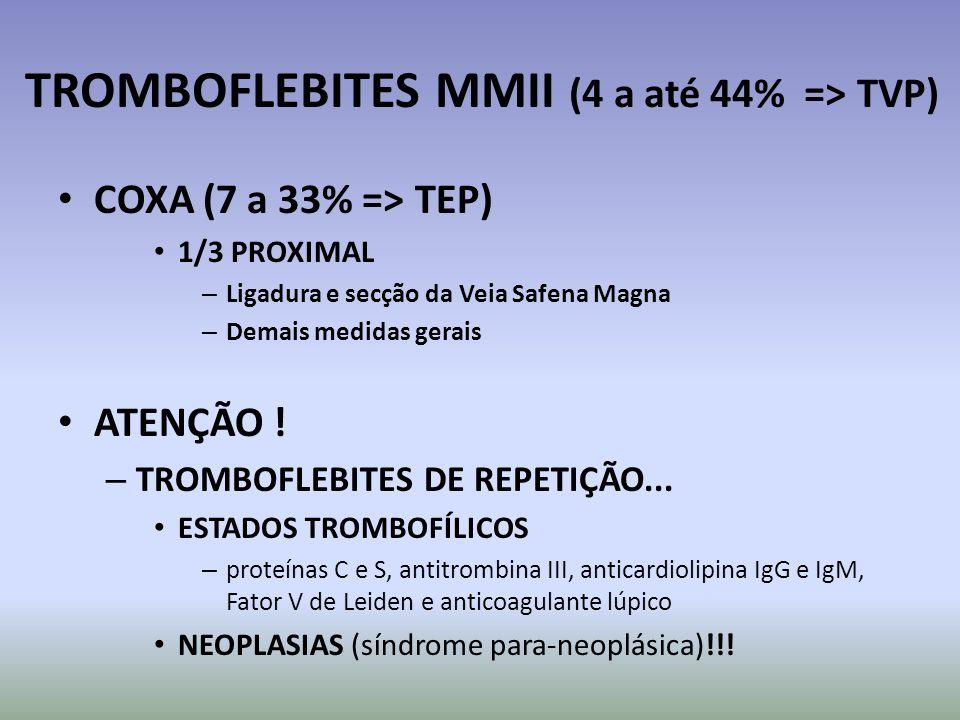 TROMBOFLEBITES MMII (4 a até 44% => TVP) COXA (7 a 33% => TEP) 1/3 PROXIMAL – Ligadura e secção da Veia Safena Magna – Demais medidas gerais ATENÇÃO !