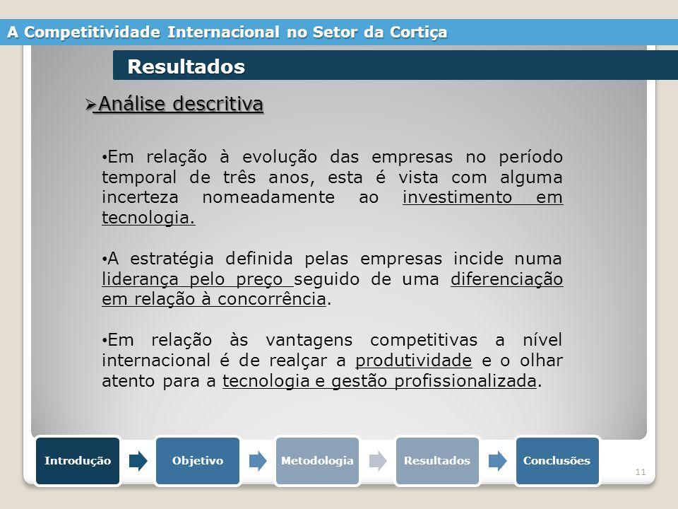 11 Análise descritiva Análise descritiva IntroduçãoObjetivoMetodologiaResultadosConclusões A Competitividade Internacional no Setor da Cortiça Resulta