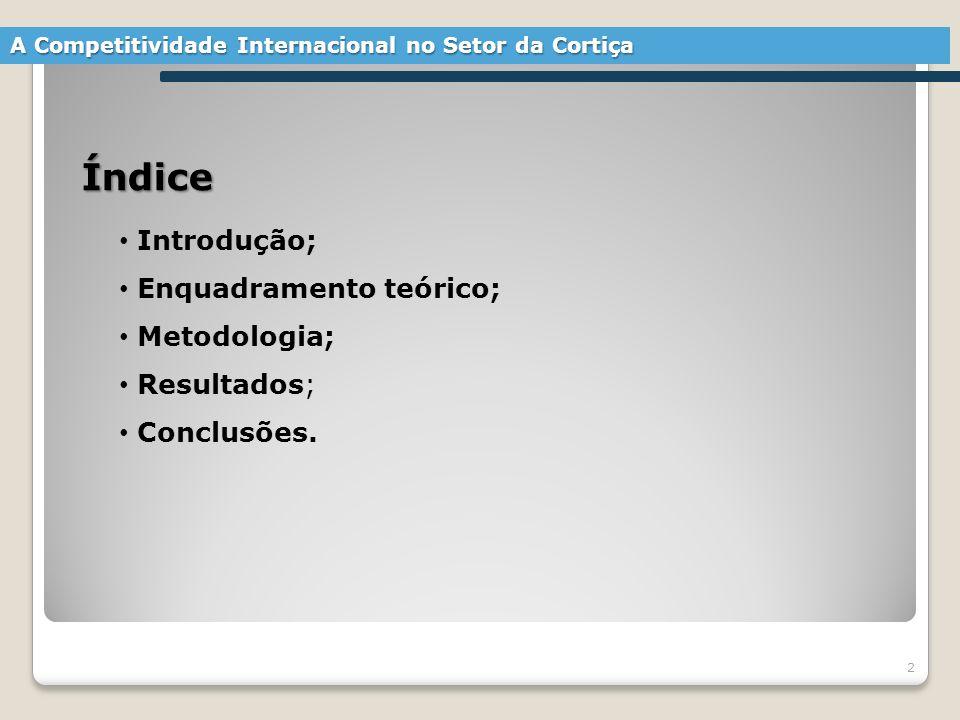 2 A Competitividade Internacional no Setor da Cortiça Índice Introdução; Enquadramento teórico; Metodologia; Resultados; Conclusões.