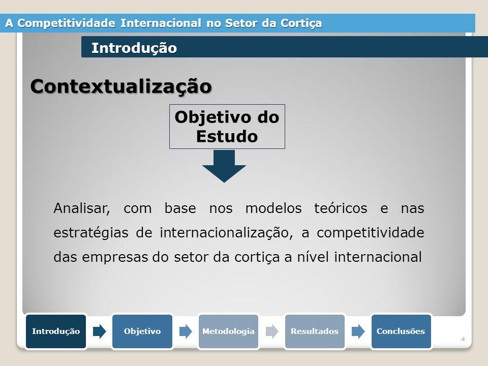 Contextualização Analisar, com base nos modelos teóricos e nas estratégias de internacionalização, a competitividade das empresas do setor da cortiça a nível internacional Objetivo do Estudo 4 A Competitividade Internacional no Setor da Cortiça IntroduçãoObjetivoMetodologiaResultadosConclusões Introdução