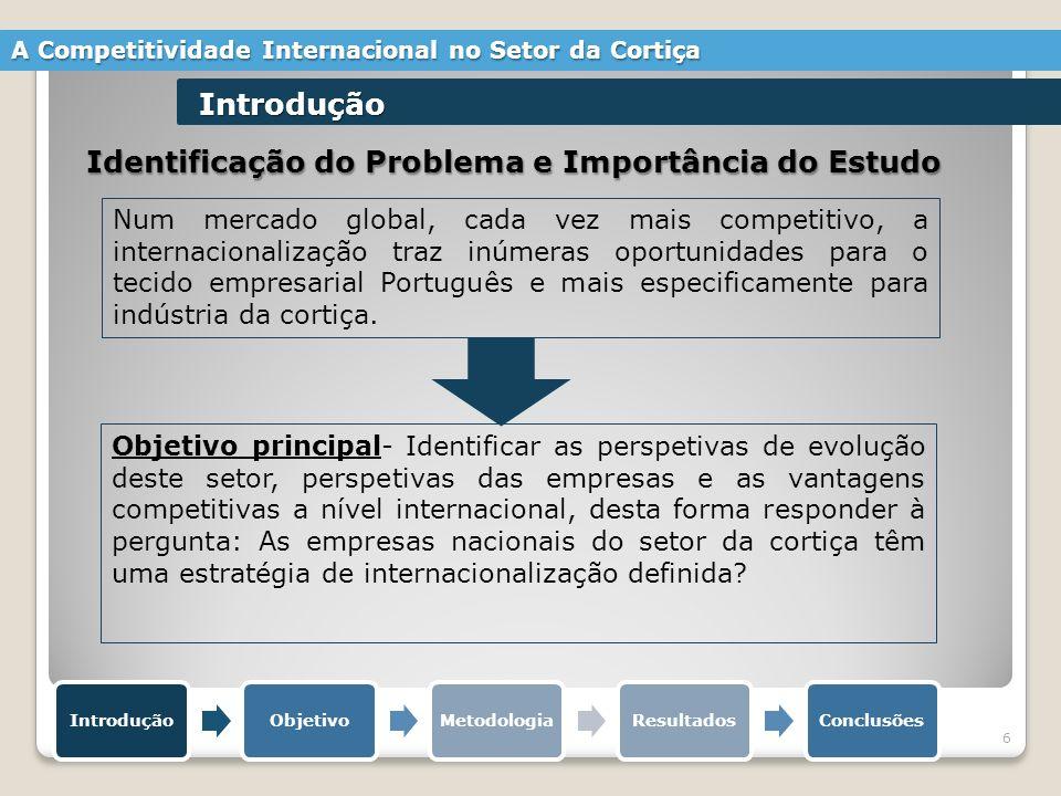 Identificação do Problema e Importância do Estudo Objetivo principal- Identificar as perspetivas de evolução deste setor, perspetivas das empresas e a