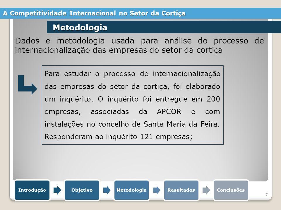 7 Dados e metodologia usada para análise do processo de internacionalização das empresas do setor da cortiça Para estudar o processo de internacionalização das empresas do setor da cortiça, foi elaborado um inquérito.