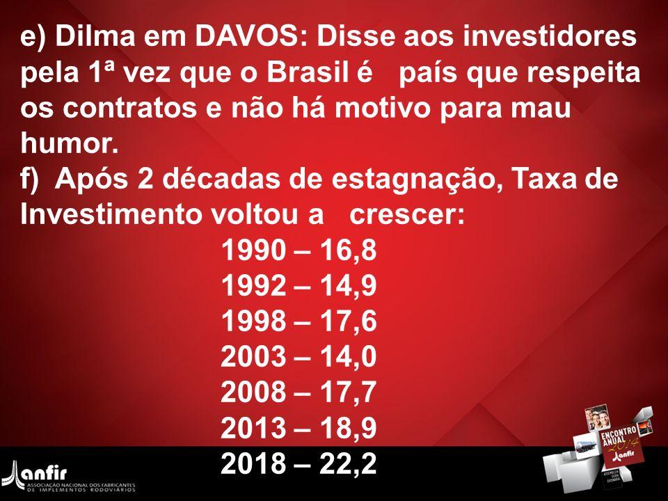 e) Dilma em DAVOS: Disse aos investidores pela 1ª vez que o Brasil é país que respeita os contratos e não há motivo para mau humor. f) Após 2 décadas