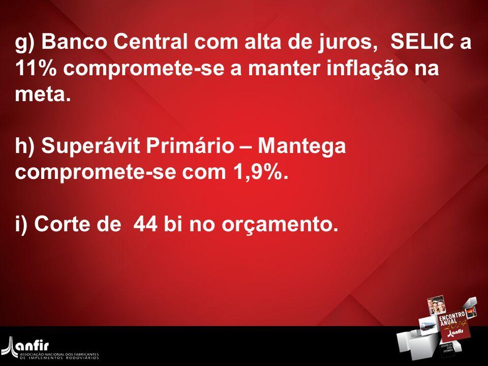 g) Banco Central com alta de juros, SELIC a 11% compromete-se a manter inflação na meta. h) Superávit Primário – Mantega compromete-se com 1,9%. i) Co