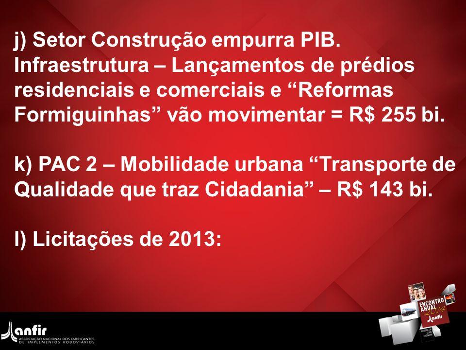 j) Setor Construção empurra PIB. Infraestrutura – Lançamentos de prédios residenciais e comerciais e Reformas Formiguinhas vão movimentar = R$ 255 bi.