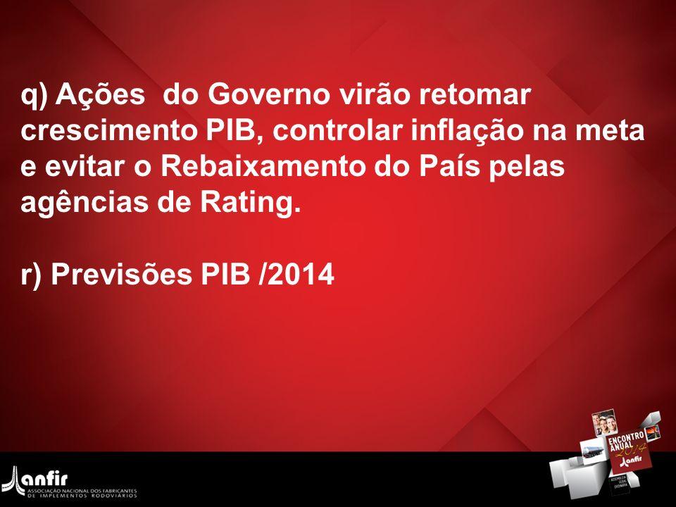 q) Ações do Governo virão retomar crescimento PIB, controlar inflação na meta e evitar o Rebaixamento do País pelas agências de Rating. r) Previsões P