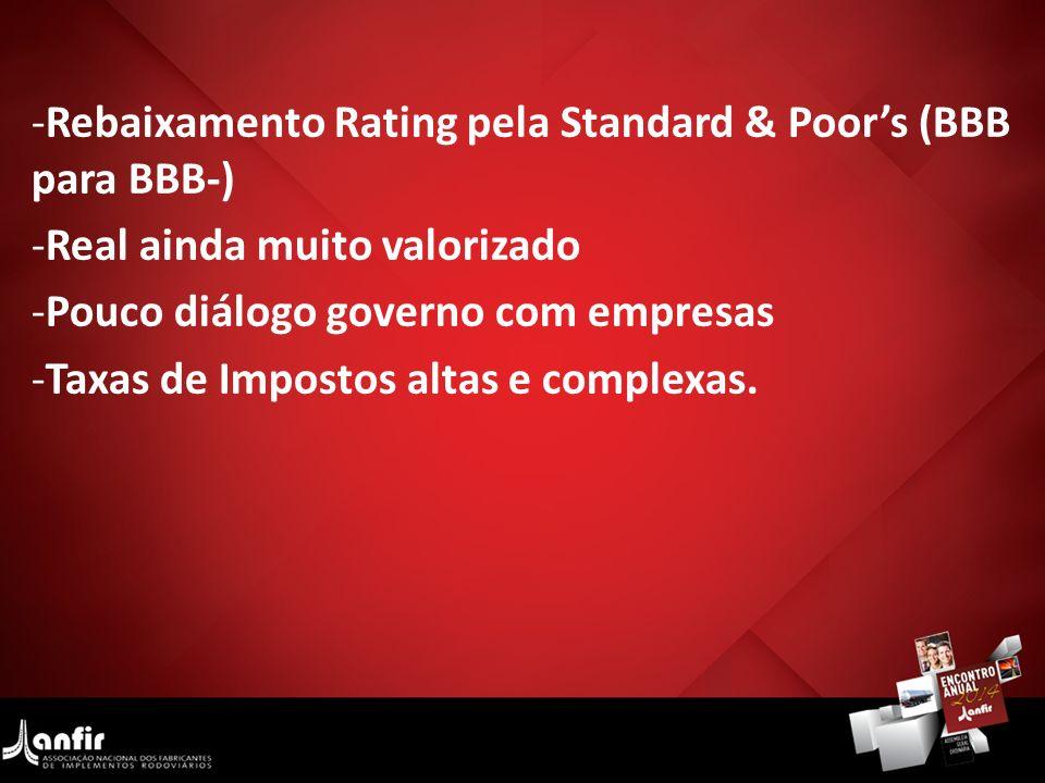 -Rebaixamento Rating pela Standard & Poors (BBB para BBB-) -Real ainda muito valorizado -Pouco diálogo governo com empresas -Taxas de Impostos altas e