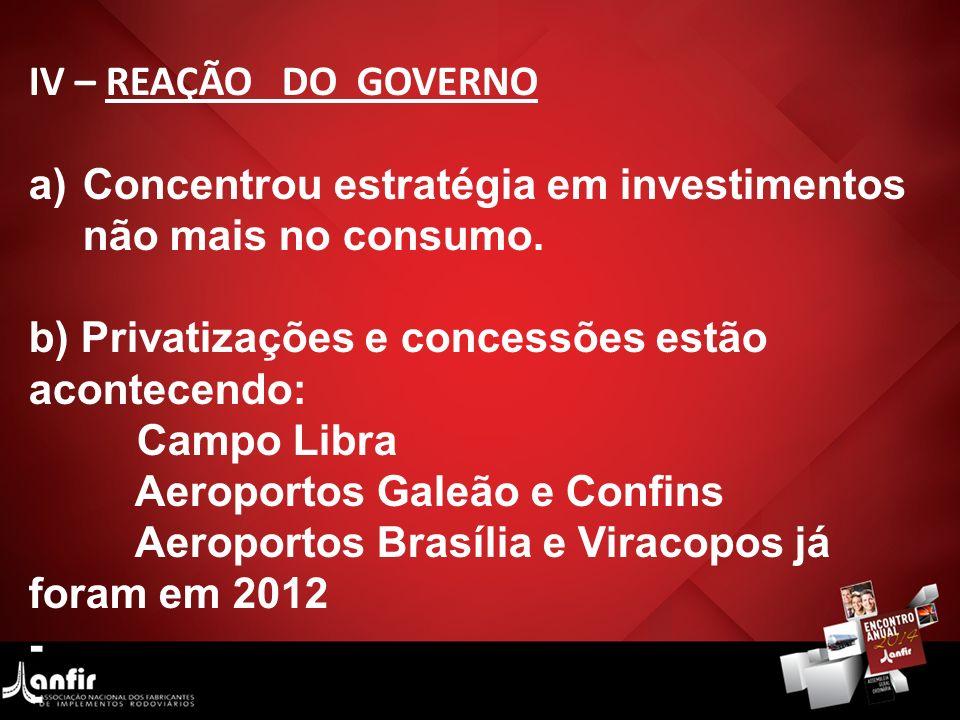 IV – REAÇÃO DO GOVERNO a)Concentrou estratégia em investimentos não mais no consumo. b) Privatizações e concessões estão acontecendo: Campo Libra Aero