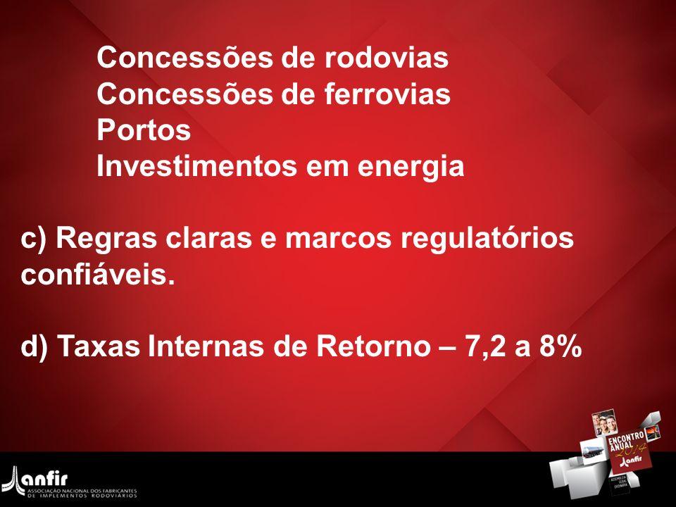 Concessões de rodovias Concessões de ferrovias Portos Investimentos em energia c) Regras claras e marcos regulatórios confiáveis. d) Taxas Internas de