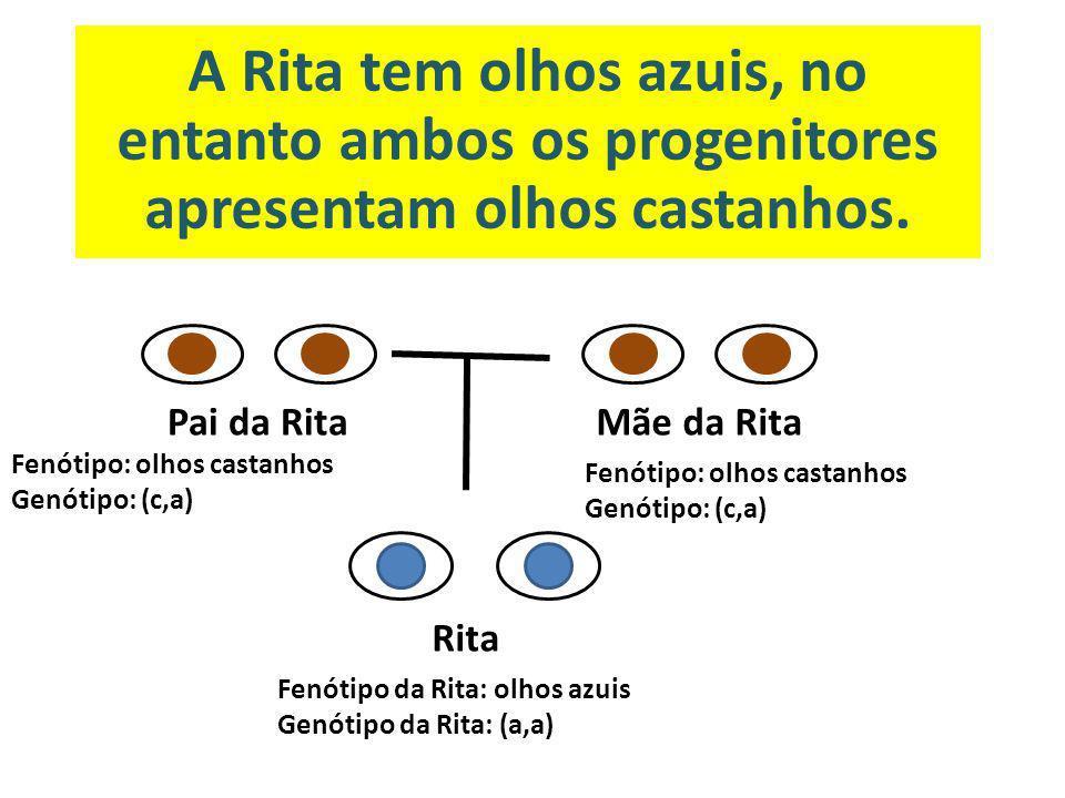 A Rita tem olhos azuis, no entanto ambos os progenitores apresentam olhos castanhos. Rita Pai da RitaMãe da Rita Fenótipo da Rita: olhos azuis Genótip